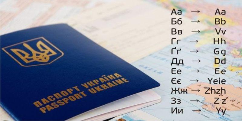 В Україні пропонують ввести латинську абетку паралельно із кирилицею