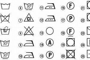 Значення знаків на бірках одягу